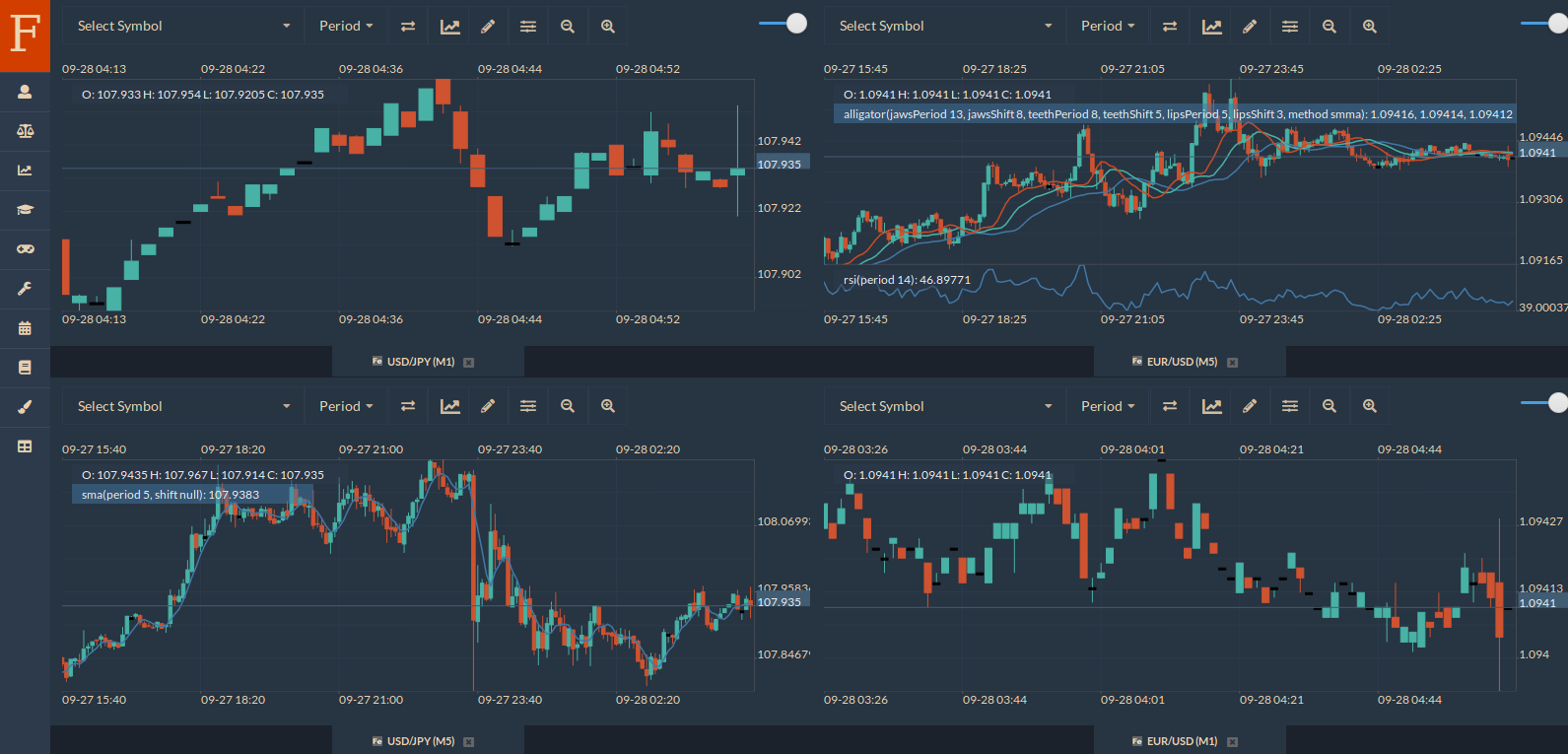 Fintechee developed a Nodejs package to help traders compile C/C++/MQL-based expert advisors or custom indicators