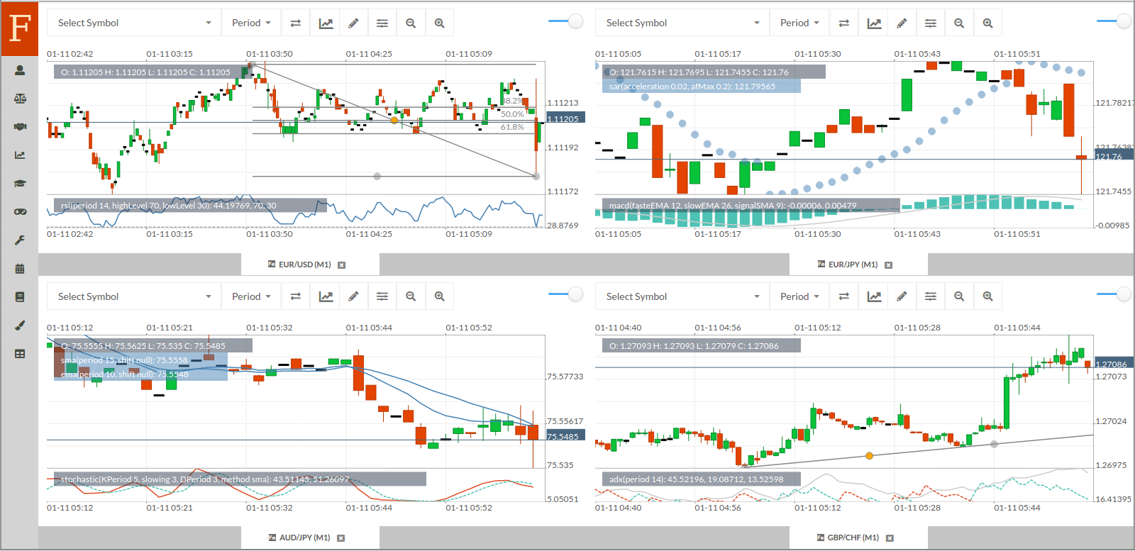 Fintechee: Automated Forex Trading helps traders monitor the market movements and generates trading signals